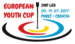 European Youth Cup 2nd Leg